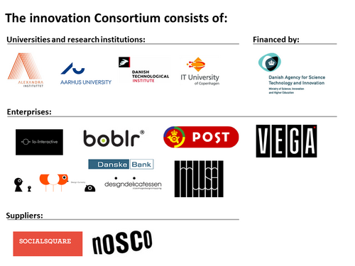 Partners in the innovation consortium 'Community-based innovation'