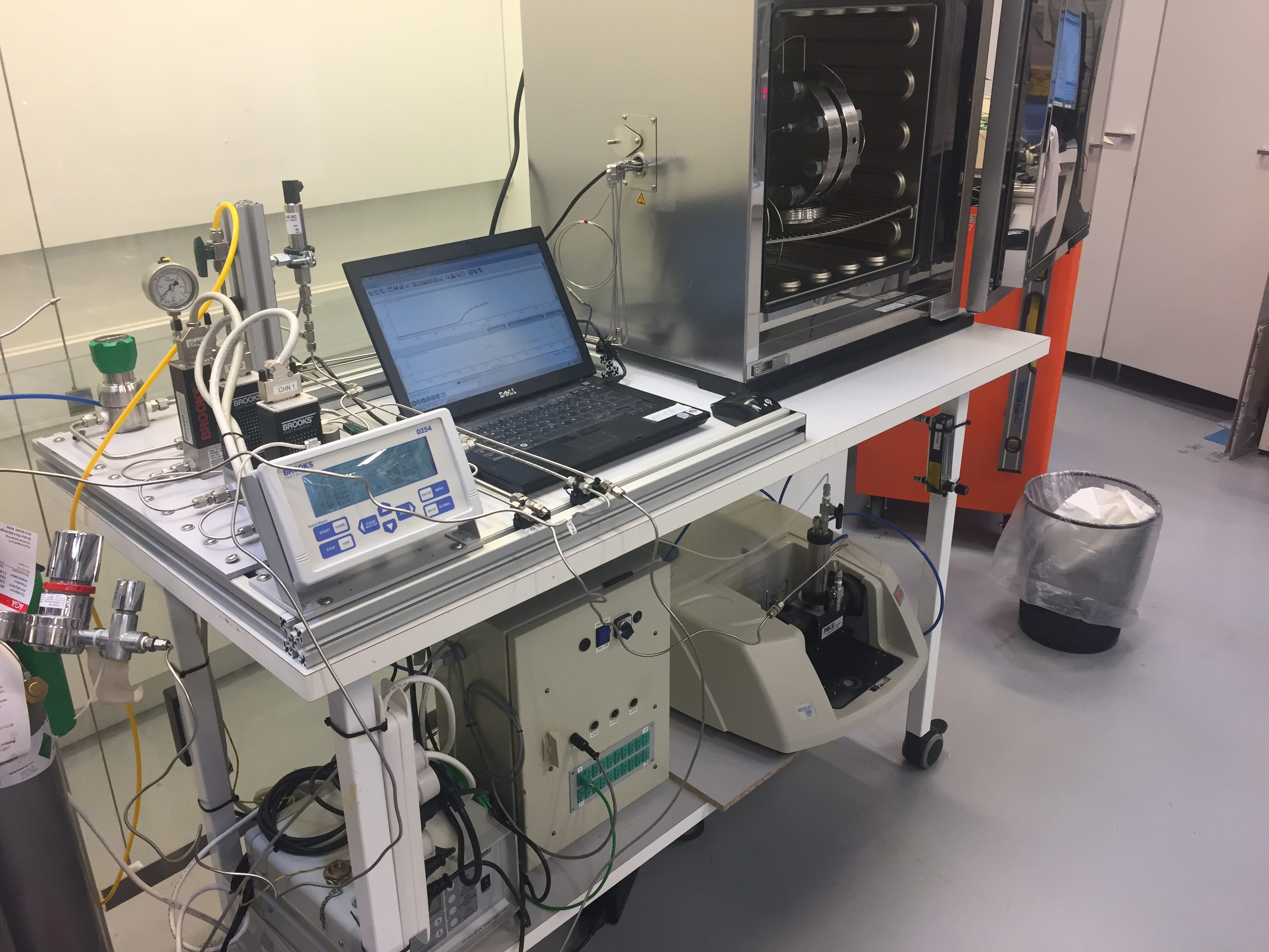 Permeation setup with oven for heating sample and FTIR with gas cell for gas measurements