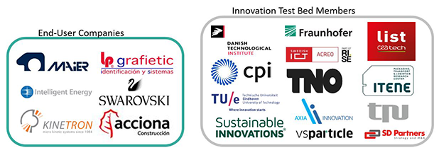 A list of the partners in the innovation test bed